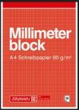 Mm-Block A4 20Blatt